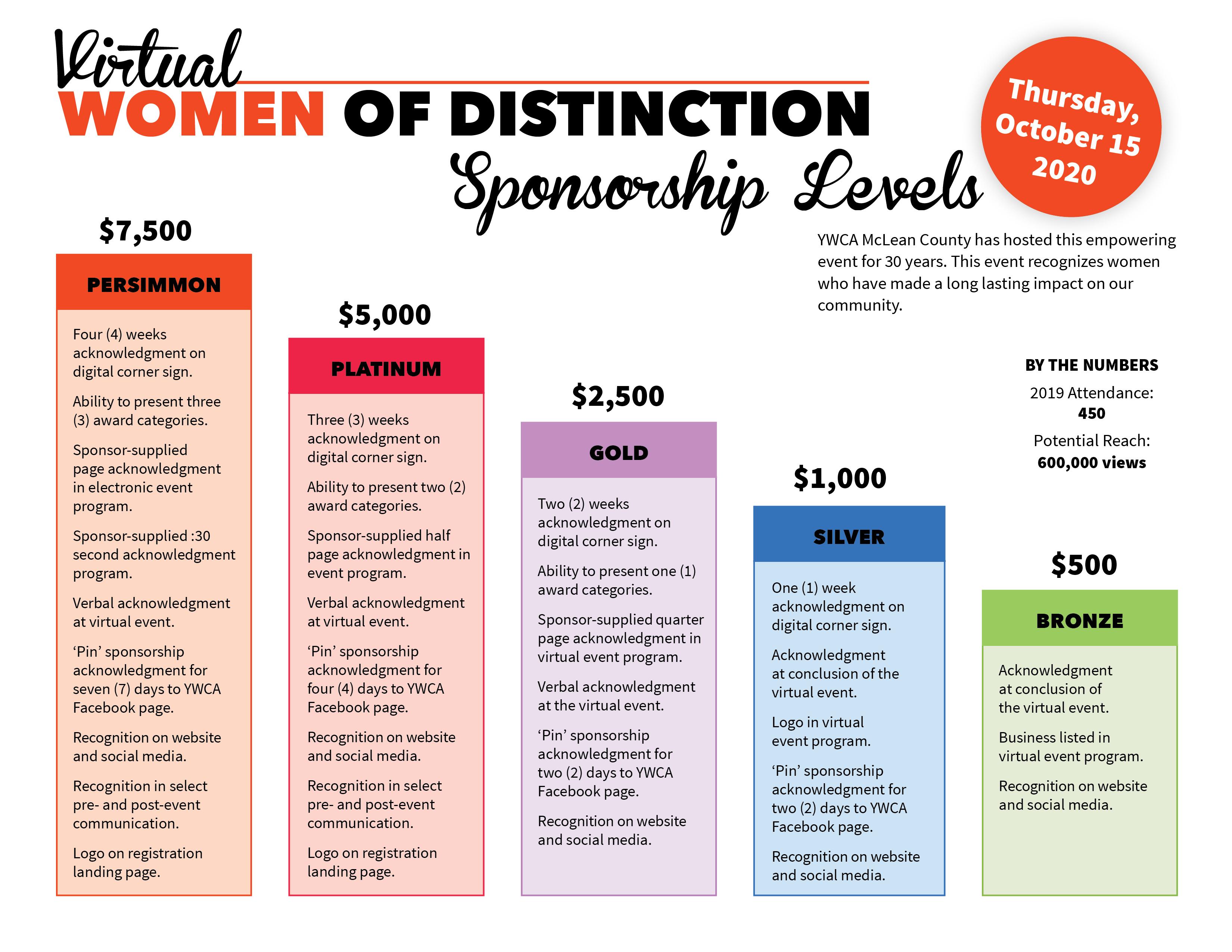 Women of Distinction Sponsorships 2020